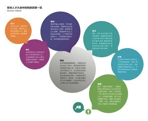 """兰州、南京等二三线城市购房政策微调 2018年房地产要""""松绑""""?"""