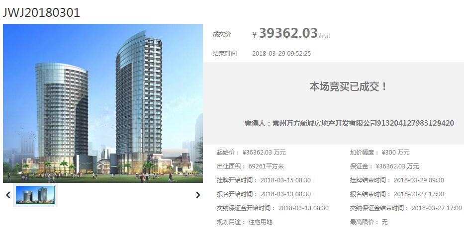 楼面价3157元/�O!新城3.94亿斩获武进高新区地块!