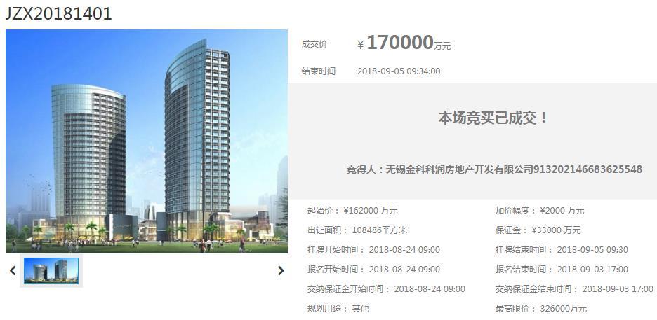 楼面价7123元/�O!金科17亿竞得三毛纺织地块