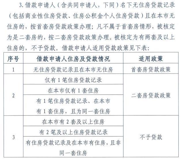 北京公积金新政:认房又认贷 每缴存1年可贷10万