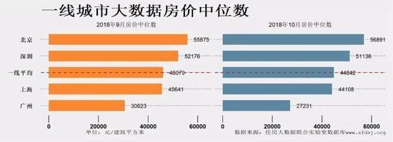报告:中国居民房产去库存中债务率大幅上升 巩固中产消费基础是工作重点