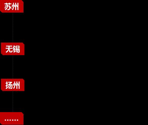 江苏近2个月土地市场:共成交63宗涉宅地块 苏州位列出让金榜首