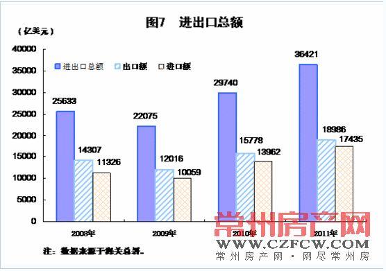 中国gdp增长率_一般般_一般gdp增长率是
