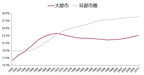 中国人口历史数量_2017年中国人口数量,达到1.36亿峰值后或将下降 2