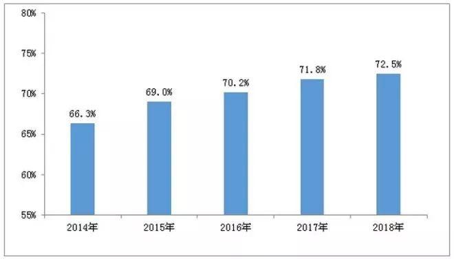 2019中国经济百强县_2019中国商业地产百强企业研究报告